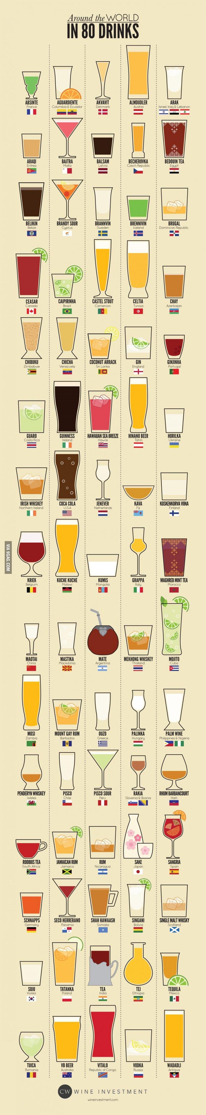 alcool-monde