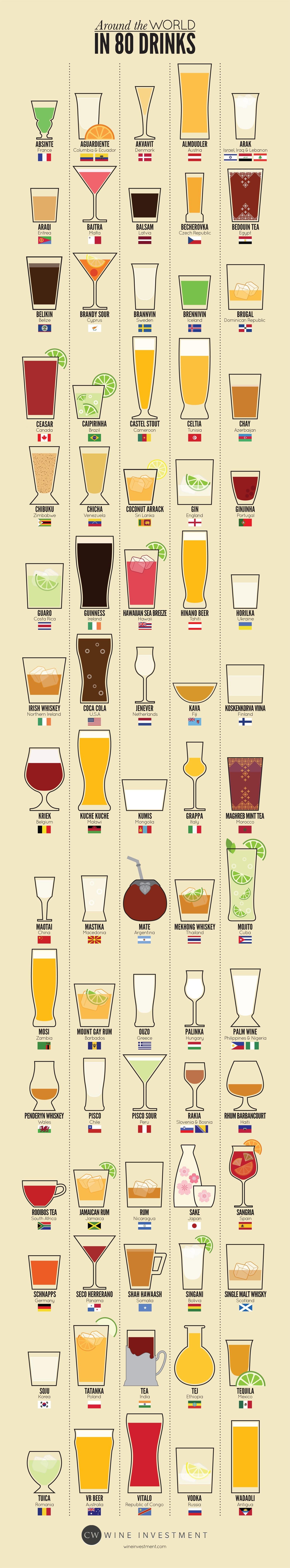 Le tour du monde en boisson [infographie]